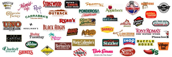 restaurant chain essay - literature review 20 introduction/ definitions supply chain management is the systematic, strategic coordination of the traditional business functions and the tactics across these business functions within a particular company and across businesses within the supply chain, for the purposes of improving the long-term performance of the.